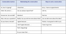 Keep The Conversation Going: Sample Sentence Frames