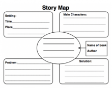 Story Map 2
